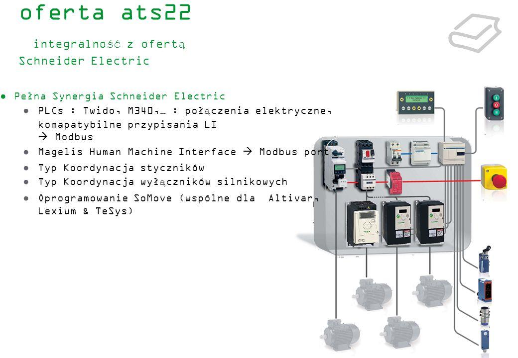 14 Pełna Synergia Schneider Electric PLCs : Twido, M340,… : połączenia elektryczne, komapatybilne przypisania LI Modbus Magelis Human Machine Interfac