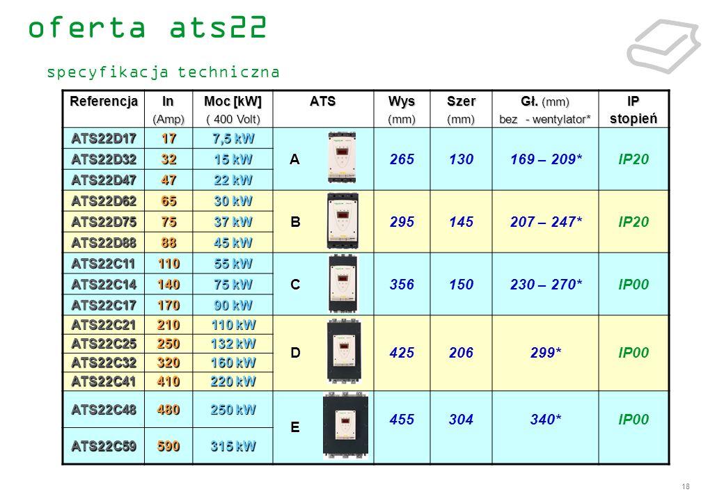18 Referencja In Moc [kW] ATSWysSzer Gł. (mm) IP (Amp) ( 400 Volt) (mm)(mm) bez - wentylator* stopień ATS22D1717 7,5 kW A ATS22D3232 15 kW 265130169 –