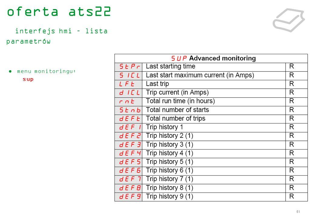 51 menu monitoringu: sup oferta ats22 interfejs hmi – lista parametrów
