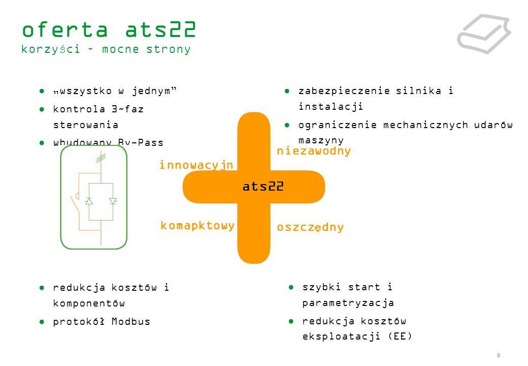 9 innowacyjn y wszystko w jednym kontrola 3~faz sterowania wbudowany By-Pass ats22 niezawodny komapktowy oszczędny redukcja kosztów i komponentów prot