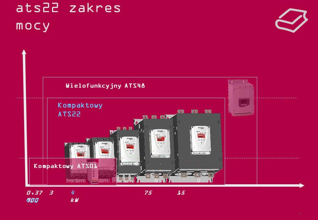 5 zalety ats22 stycznik bocznikujący zwarciowy wbudowany w softstart redukcja obudowy przyjazne menu ( klawisze funkcyjne, menu językowe, menu start-up ) integralność (zdalny hmi, sieć, …) wykonanie ( zaprojektowany zgodnie z wymaganiem aplikacyjnym, dobór ats22,...) ats22 wbudowany by-pass pełna kontrola faz redukcja wymiaru ats22: średnio 25% mniejszy rozmiar do ats48 (bez by- pass) cyfrowa nastawa, nowe HMI menu startu, wbudowany Modbus Pełne zabezpieczenie ats22 i silnika pełna kontrola faz zasilania Szeroki zakres oferty – 400kW (590A) oferta ats22 korzyści