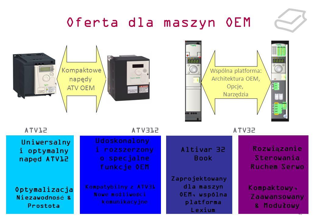 48 ATV12 ATV312 ATV32 Lexium 32 Udoskonalony i rozszerzony o specjalne funkcje OEM Kompatybilny z ATV31 Nowe możliwości komunikacyjne Altivar 32 Book