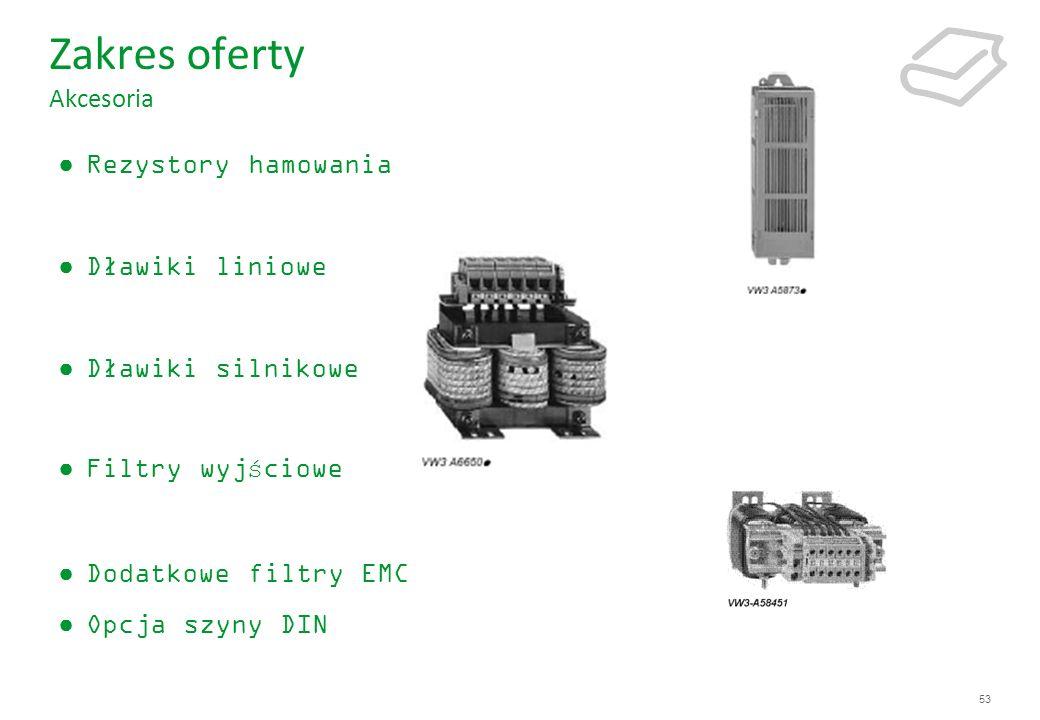 53 Rezystory hamowania Dławiki liniowe Dławiki silnikowe Filtry wyjściowe Dodatkowe filtry EMC Opcja szyny DIN Zakres oferty Akcesoria