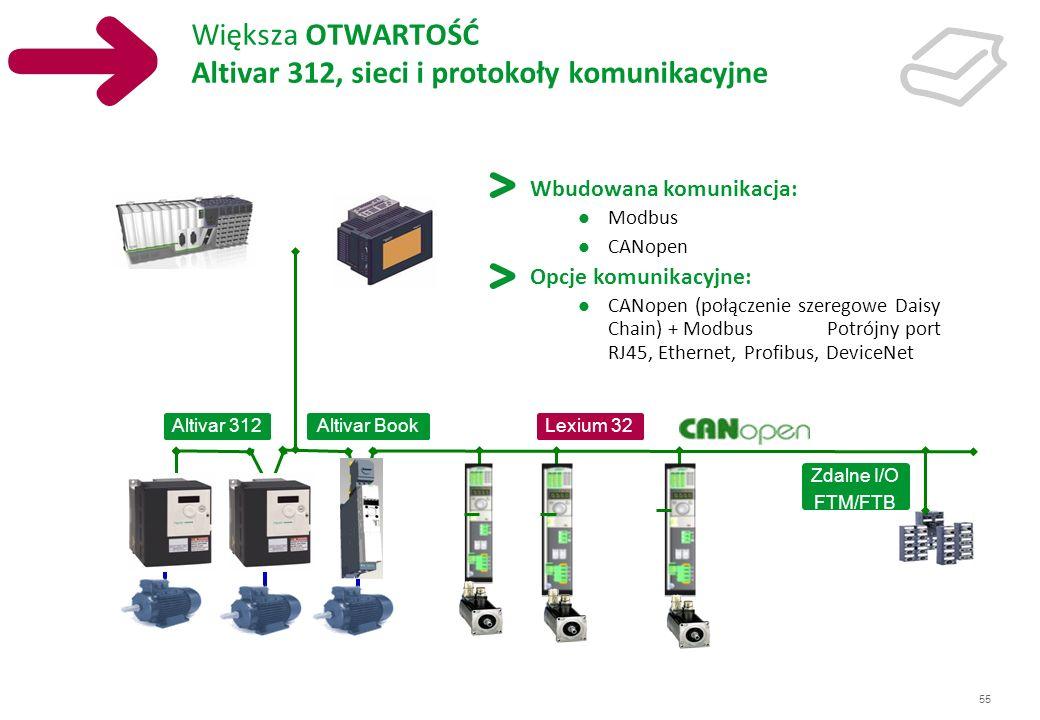 55 Zdalne I/O FTM/FTB Altivar 312 Lexium 32 Altivar Book Wbudowana komunikacja: Modbus CANopen Opcje komunikacyjne: CANopen (połączenie szeregowe Dais