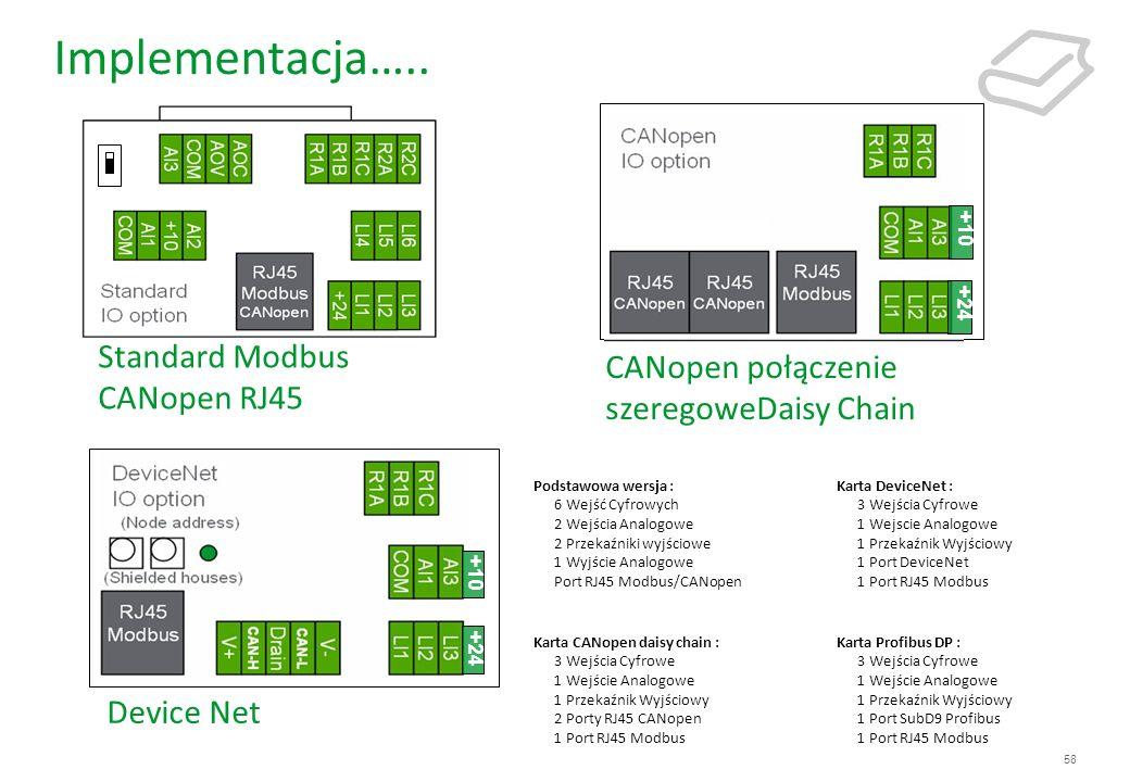58 Implementacja….. Standard Modbus CANopen RJ45 +24 +10 CANopen połączenie szeregoweDaisy Chain +24 +10 Device Net Podstawowa wersja : 6 Wejść Cyfrow