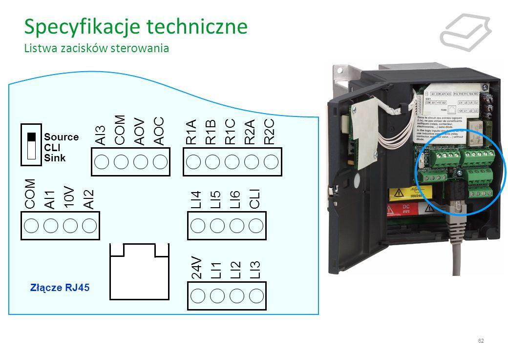 62 Specyfikacje techniczne Listwa zacisków sterowania R1A R1B R1C R2A R2C AI3 COM AOV AOC LI4 LI5 LI6 CLI COM AI1 10V AI2 Source CLI Sink 24V LI1 LI2