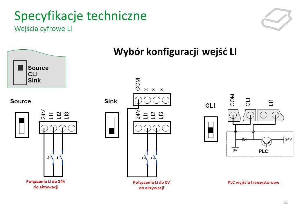 65 Wybór konfiguracji wejść LI Source CLI Sink Połączenie LI do 24V do aktywacji 24V LI1 LI2 LI3 Source Połączenie LI do 0V do aktywacji COM x 24V LI1