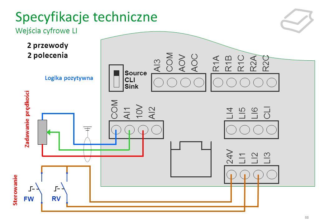 66 24V LI1 LI2 LI3 R1A R1B R1C R2A R2C AI3 COM AOV AOC LI4 LI5 LI6 CLI COM AI1 10V AI2 Zadawanie prędkości FW RV Sterowanie Source CLI Sink Logika poz