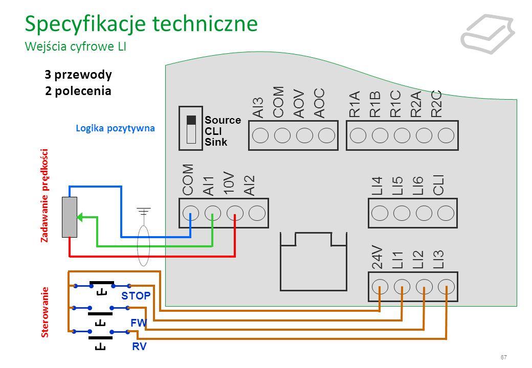 67 24V LI1 LI2 LI3 R1A R1B R1C R2A R2C AI3 COM AOV AOC LI4 LI5 LI6 CLI COM AI1 10V AI2 Zadawanie prędkości Source CLI Sink Sterowanie RV FW STOP Specy