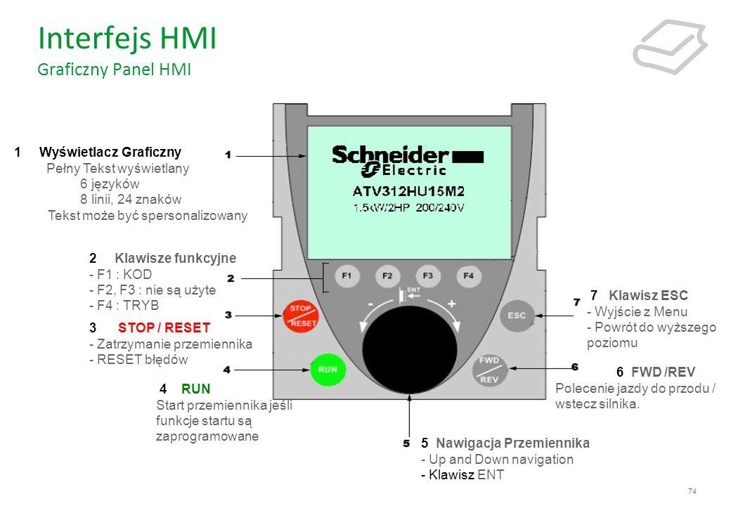 74 Interfejs HMI Graficzny Panel HMI 6 FWD /REV Polecenie jazdy do przodu / wstecz silnika. 7 Klawisz ESC - Wyjście z Menu - Powrót do wyższego poziom