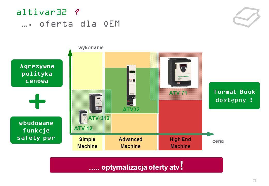 77 ….. optymalizacja oferty atv ! altivar32 ? …. oferta dla OEM format Book dostępny ! wbudowane funkcje safety pwr Agresywna polityka cenowa High End