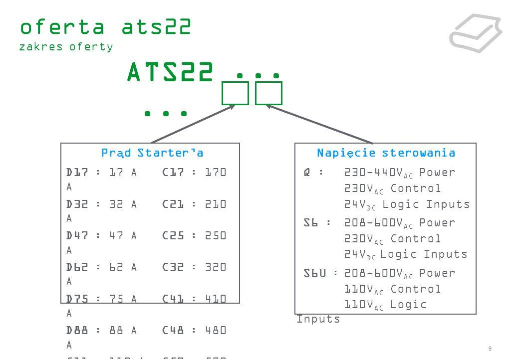 40 Ćwiczenia Aplikacja 1 : Wentylator Wybór - ATS22 Wybór z katalogu : ATS22D88Q Bez obniżania prądu (temperatura do 40˚C) Dla silnika (81A) < IcL starter (88A) Czy jest możliwy taki cykl pracy.