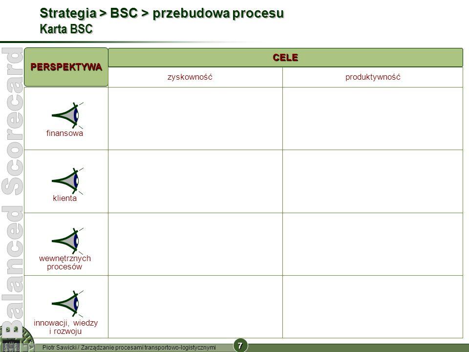 7 7 Piotr Sawicki / Zarządzanie procesami transportowo-logistycznymi Strategia > BSC > przebudowa procesu Karta BSC PERSPEKTYWA CELE finansowa klienta