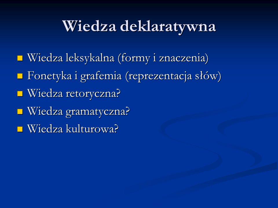 Wiedza deklaratywna Wiedza leksykalna (formy i znaczenia) Wiedza leksykalna (formy i znaczenia) Fonetyka i grafemia (reprezentacja słów) Fonetyka i gr