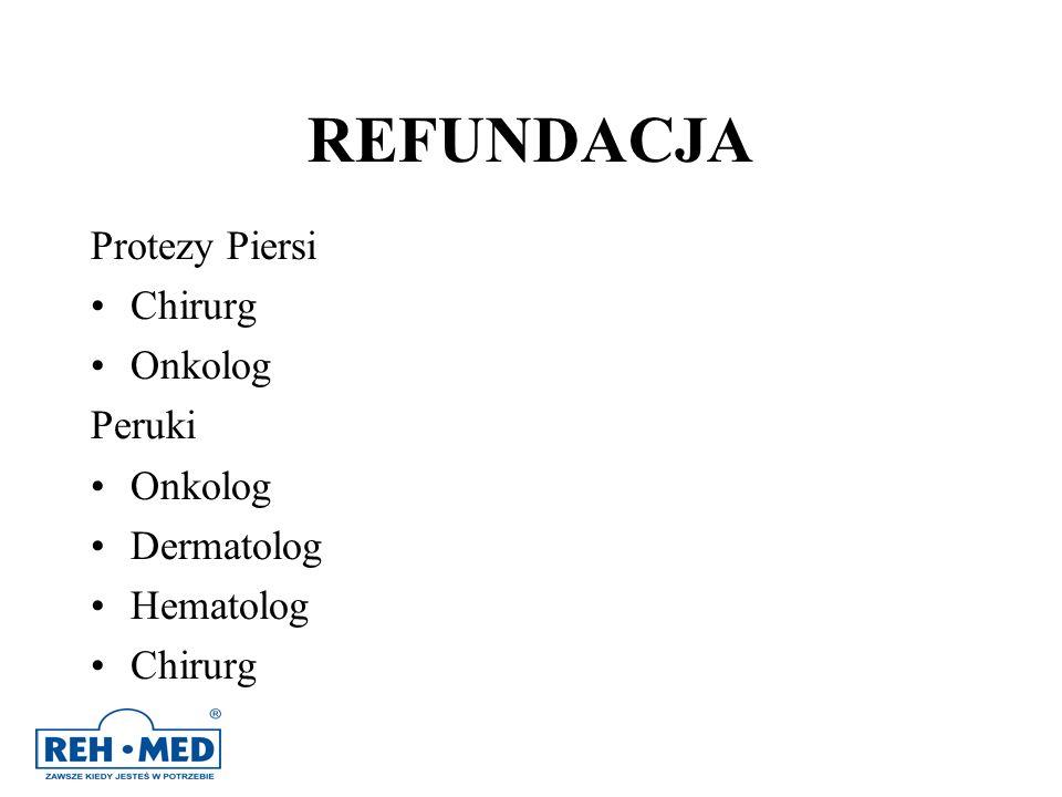 REFUNDACJA Protezy Piersi Chirurg Onkolog Peruki Onkolog Dermatolog Hematolog Chirurg