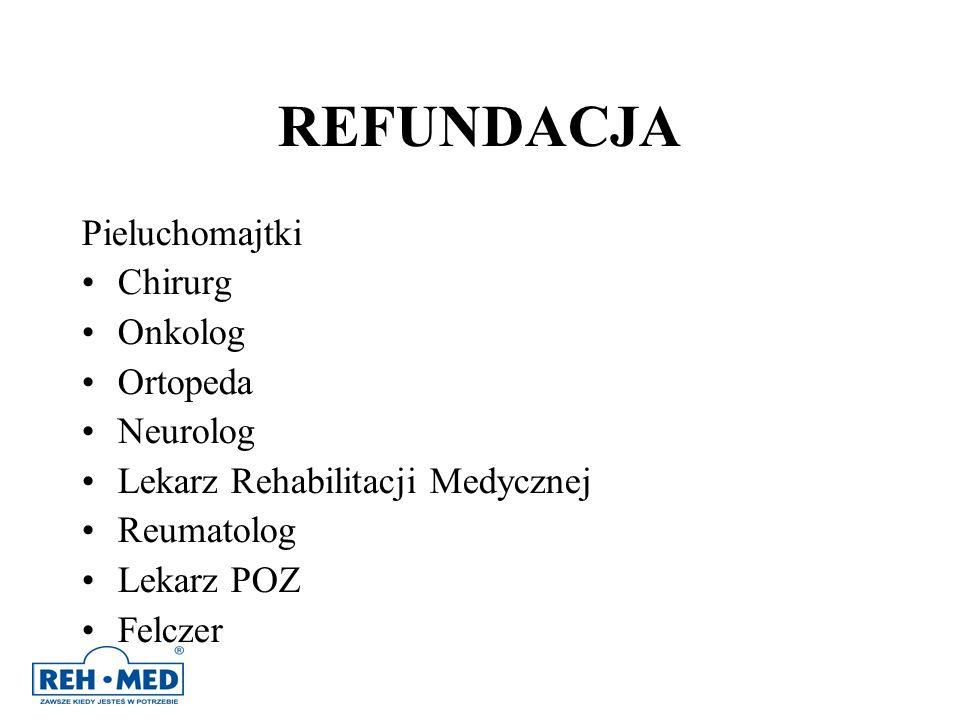 REFUNDACJA Pieluchomajtki Chirurg Onkolog Ortopeda Neurolog Lekarz Rehabilitacji Medycznej Reumatolog Lekarz POZ Felczer