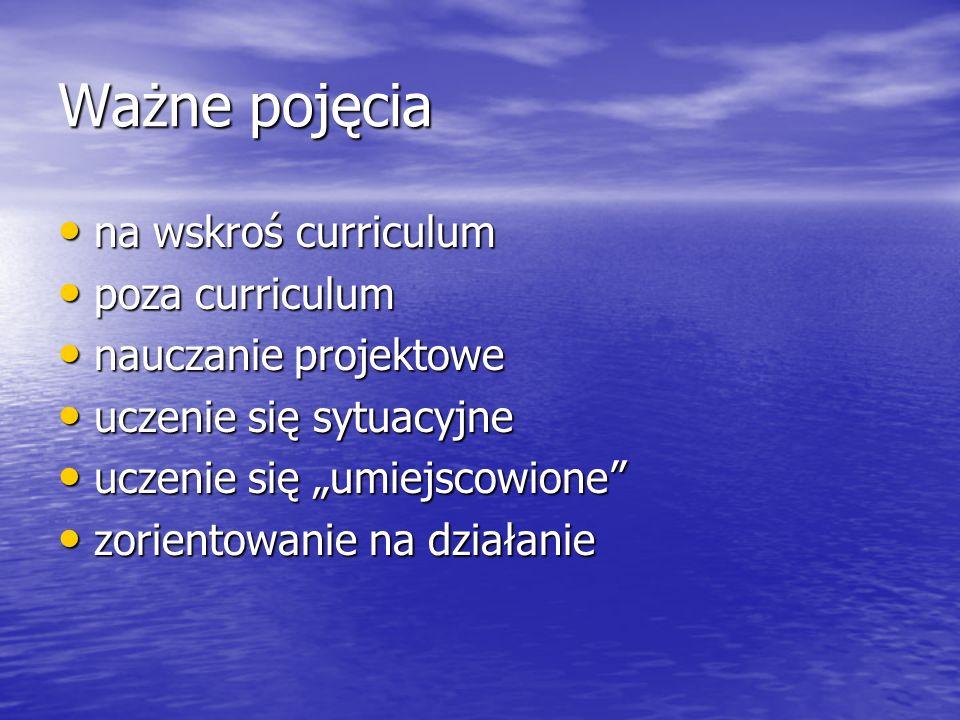Otwarte nauczanie jako szerokie pojęcie, a w nim: Otwartość w procesach planowania i decyzji (dla ucznia i nauczyciela) Otwartość w procesach planowania i decyzji (dla ucznia i nauczyciela) Otwarcie programów nauczania Otwarcie programów nauczania Otwarcie szkoły na świat zewnętrzny Otwarcie szkoły na świat zewnętrzny Otwarcie granic przedmiotowych Otwarcie granic przedmiotowych Otwarcie homogenicznych (pod względem wieku lub osiągnięć) grup Otwarcie homogenicznych (pod względem wieku lub osiągnięć) grup Otwarcie myślenia dydaktycznego Otwarcie myślenia dydaktycznego