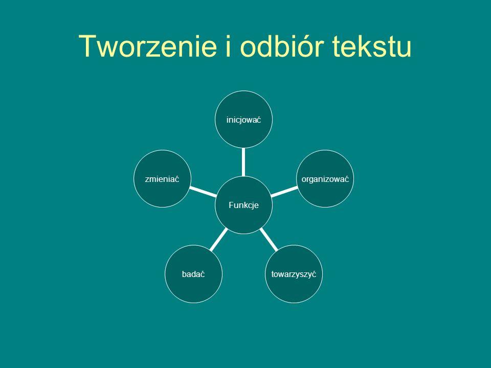 Tworzenie i odbiór tekstu Funkcje inicjowaćorganizowaćtowarzyszyćbadaćzmieniać