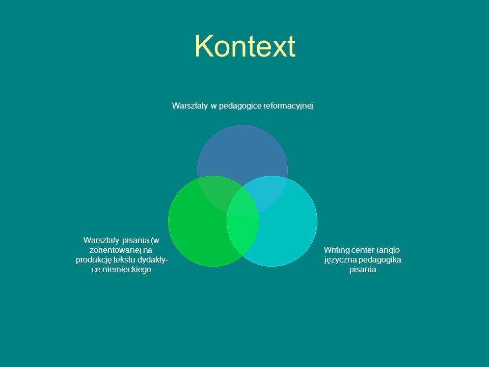 Kontext Warsztaty w pedagogice reformacyjnej Writing center (anglo- języczna pedagogika pisania Warsztaty pisania (w zorientowanej na produkcję tekstu