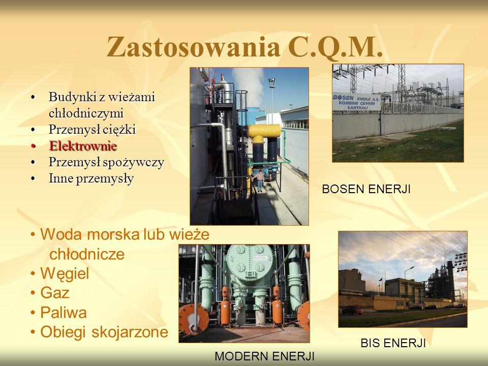 BIS ENERJI BOSEN ENERJI MODERN ENERJI Budynki z wieżami chłodniczymiBudynki z wieżami chłodniczymi Przemysł ciężkiPrzemysł ciężki ElektrownieElektrownie Przemysł spożywczyPrzemysł spożywczy Inne przemysłyInne przemysły Woda morska lub wieże chłodnicze Węgiel Gaz Paliwa Obiegi skojarzone Zastosowania C.Q.M.