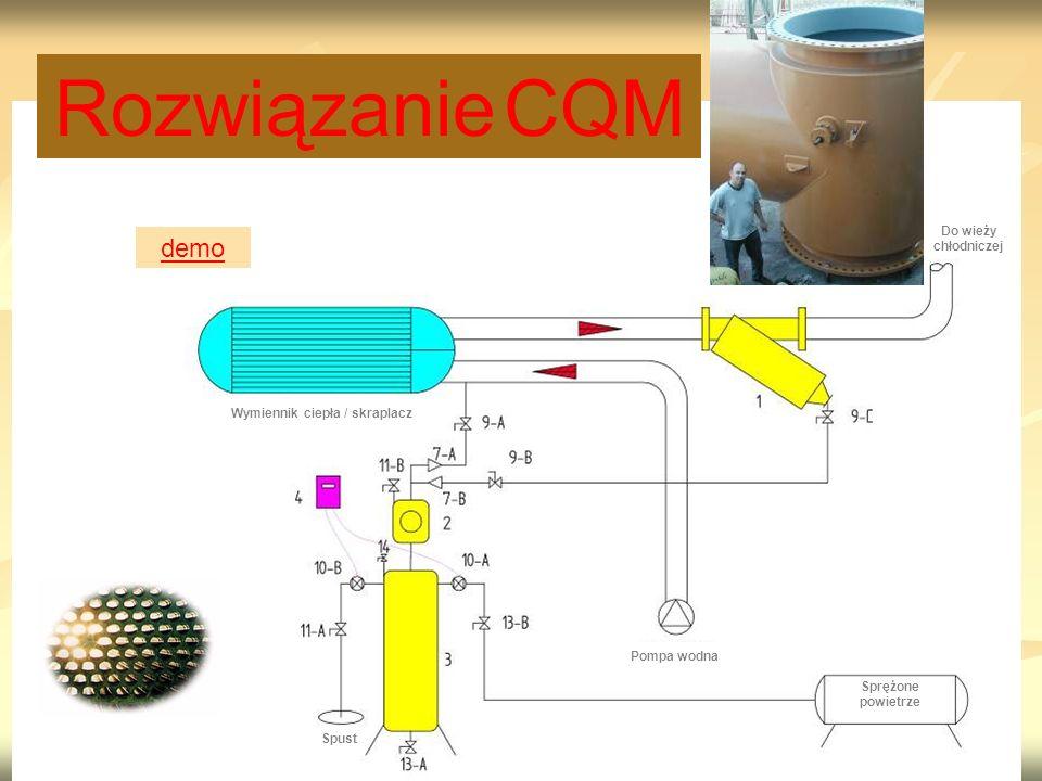Rozwiązanie CQM demo Wymiennik ciepła / skraplacz Do wieży chłodniczej Pompa wodna Sprężone powietrze Spust