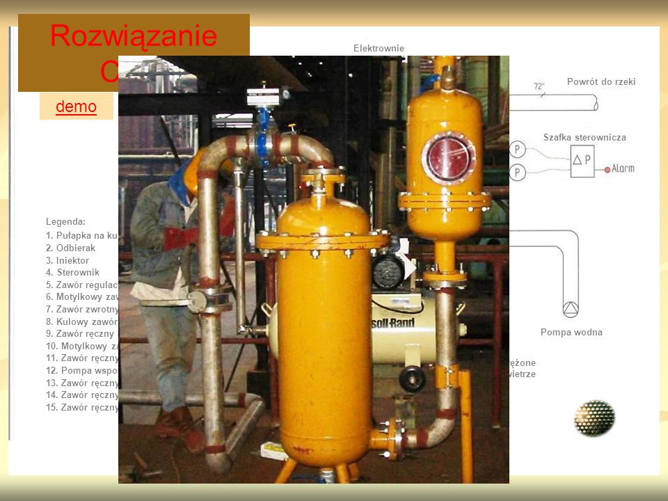 Sprężone powietrze Pompa wodna Powrót do rzeki Szafka sterownicza Elektrownie ATCS dla elektrowni wykorzystujących wodę z rzek Legenda: 1.