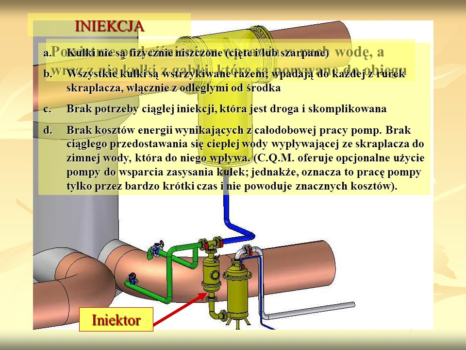 INIEKCJA Powietrze pod ciśnieniem wprawia w ruch wodę, a wraz z nią kulki z gąbki, które są porywane do obiegu Iniektor a.Kulki nie są fizycznie niszczone (cięte i/lub szarpane) b.