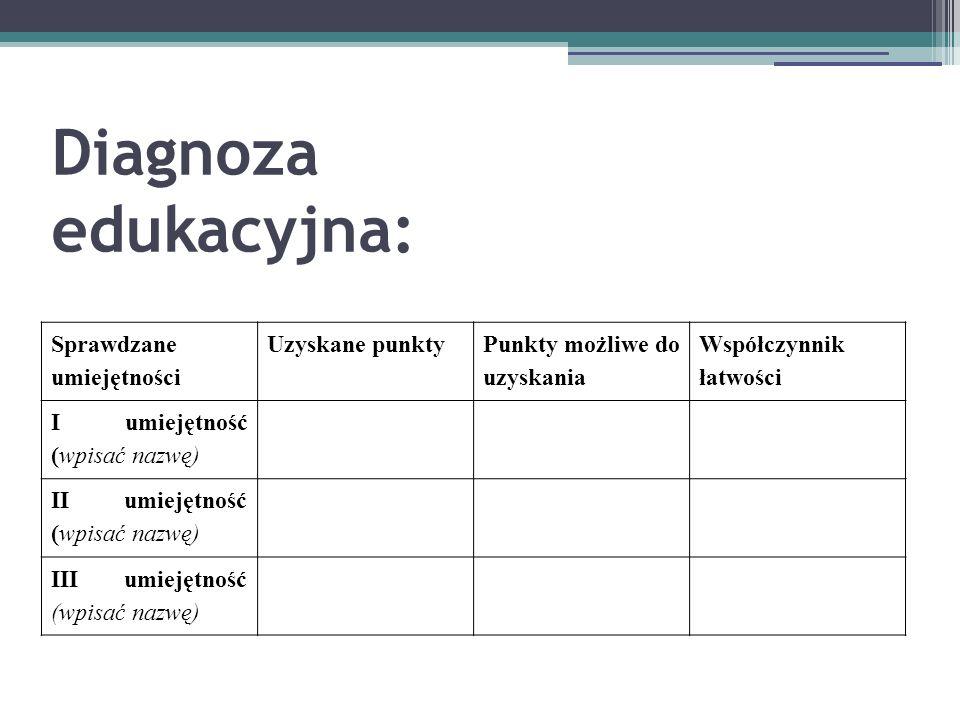 Diagnoza edukacyjna: Sprawdzane umiejętności Uzyskane punkty Punkty możliwe do uzyskania Współczynnik łatwości I umiejętność (wpisać nazwę) II umiejęt