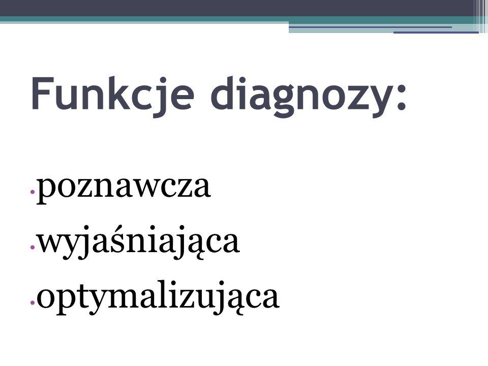 Funkcje diagnozy: poznawcza wyjaśniająca optymalizująca