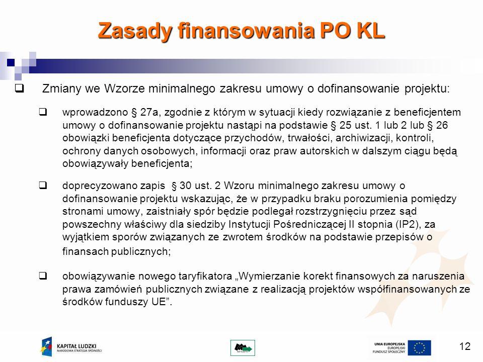 12 Zmiany we Wzorze minimalnego zakresu umowy o dofinansowanie projektu: wprowadzono § 27a, zgodnie z którym w sytuacji kiedy rozwiązanie z beneficjen