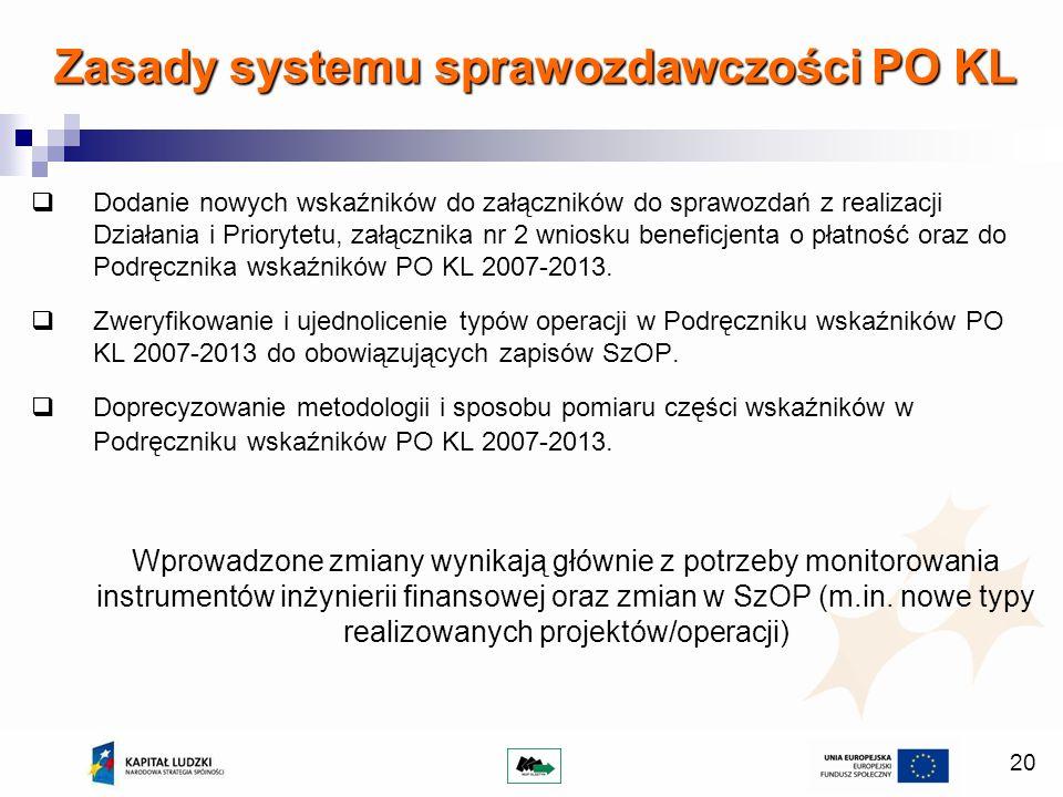 20 Dodanie nowych wskaźników do załączników do sprawozdań z realizacji Działania i Priorytetu, załącznika nr 2 wniosku beneficjenta o płatność oraz do