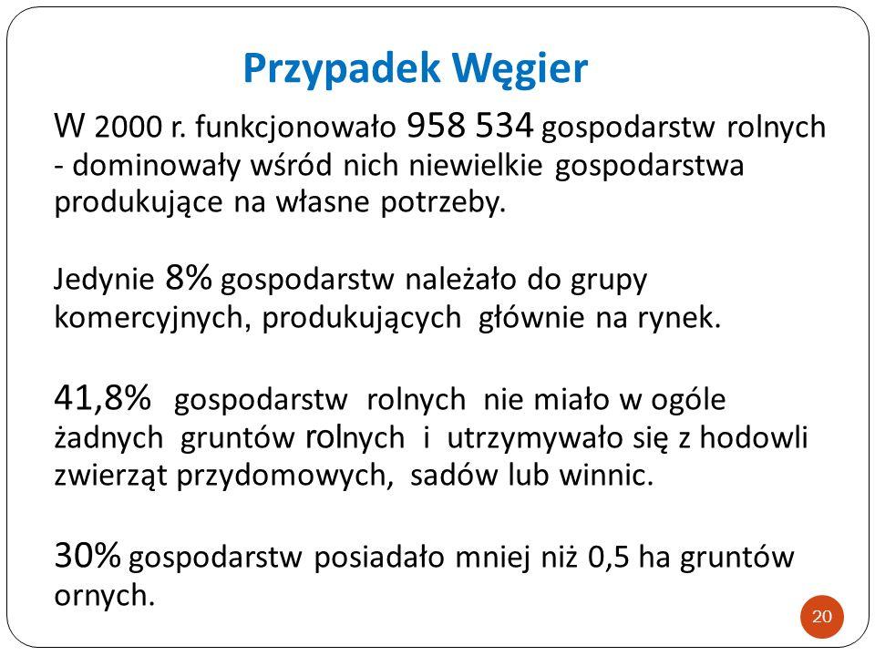 Przypadek Węgier W 2000 r. funkcjonowało 958 534 gospodarstw rolnych - dominowały wśród nich niewielkie gospodarstwa produkujące na własne potrzeby. J
