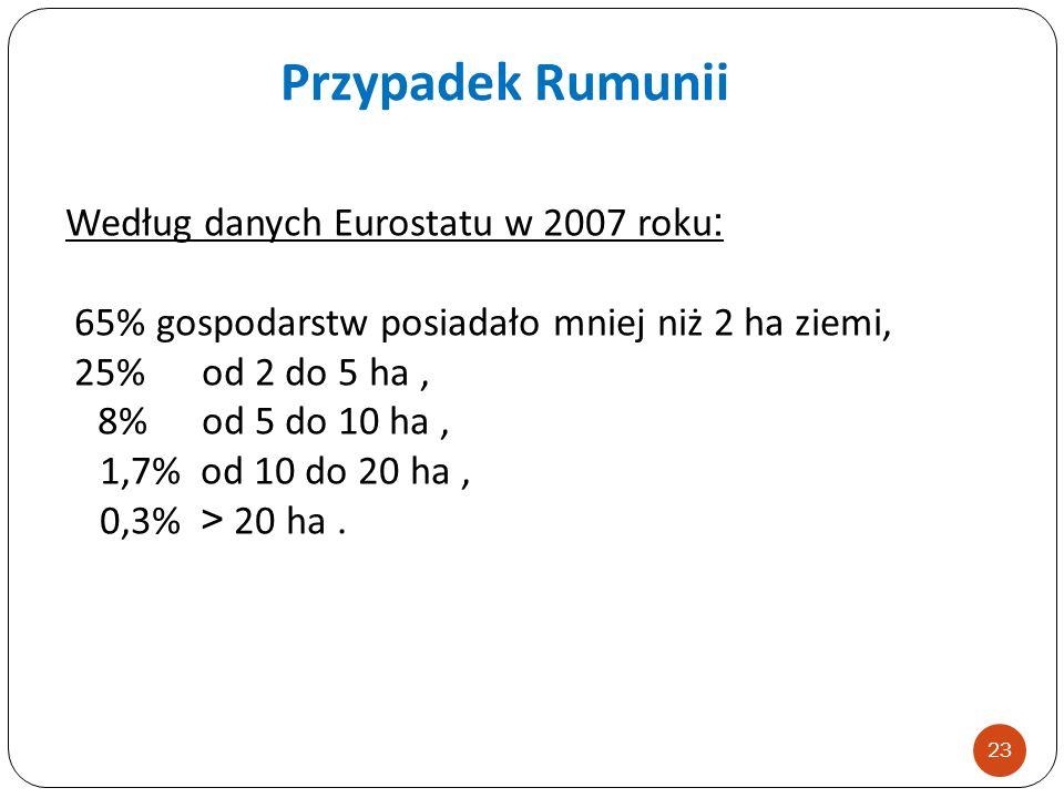 Według danych Eurostatu w 2007 roku : 65% gospodarstw posiadało mniej niż 2 ha ziemi, 25% od 2 do 5 ha, 8% od 5 do 10 ha, 1,7% od 10 do 20 ha, 0,3% > 20 ha.