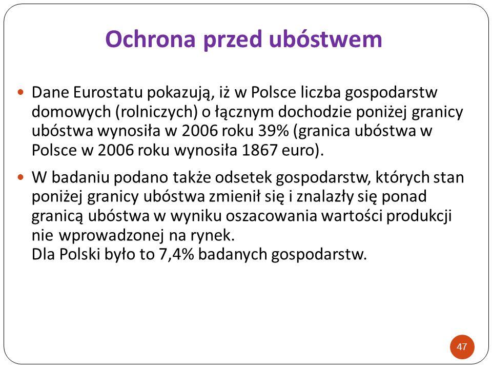 Dane Eurostatu pokazują, iż w Polsce liczba gospodarstw domowych (rolniczych) o łącznym dochodzie poniżej granicy ubóstwa wynosiła w 2006 roku 39% (granica ubóstwa w Polsce w 2006 roku wynosiła 1867 euro).