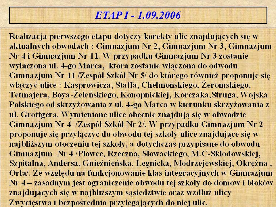 3. PERPEKTYWY - 1.09.2006 roku.