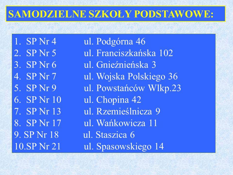 1.SP Nr 4 ul. Podgórna 46 2. SP Nr 5ul. Franciszkańska 102 3.