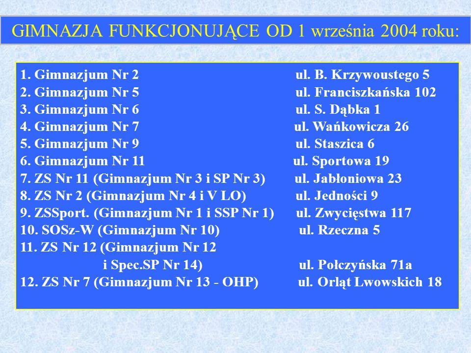1.Gimnazjum Nr 2 ul. B. Krzywoustego 5 2. Gimnazjum Nr 5 ul.