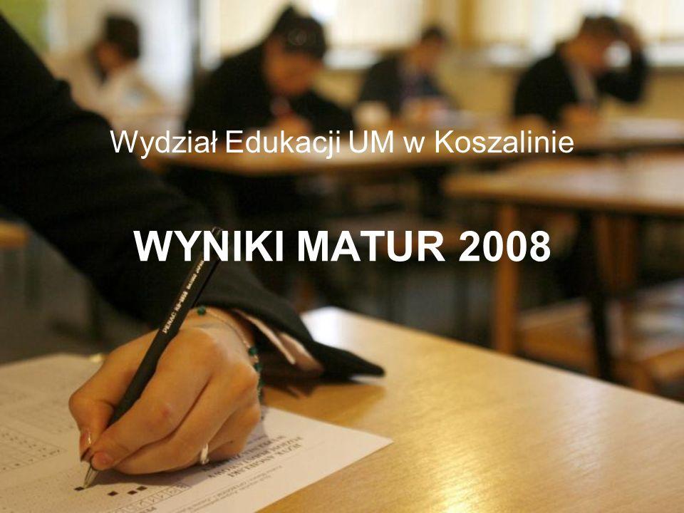 WYNIKI MATUR 2008 Wydział Edukacji UM w Koszalinie