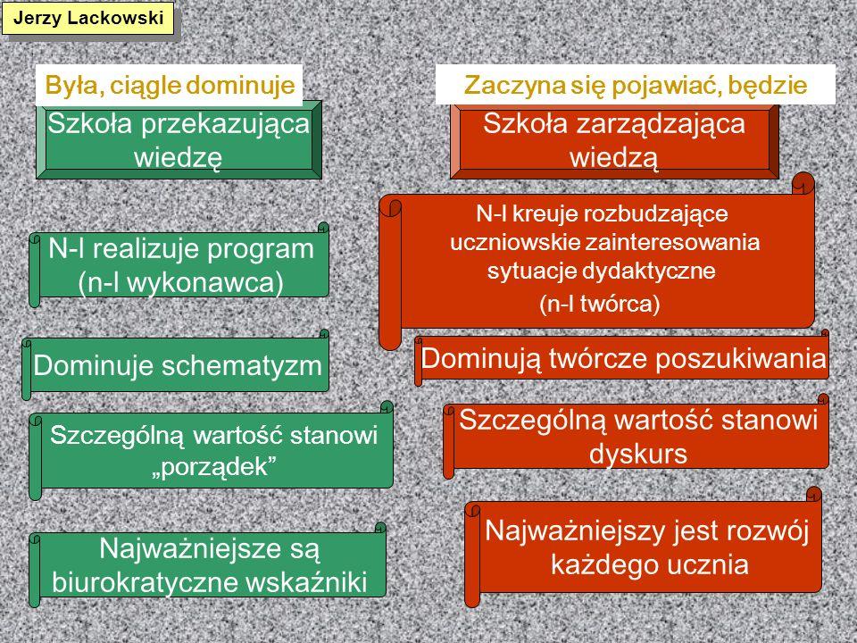 Szkoła przekazująca wiedzę Szkoła zarządzająca wiedzą N-l realizuje program (n-l wykonawca) Dominuje schematyzm Szczególną wartość stanowi porządek Na