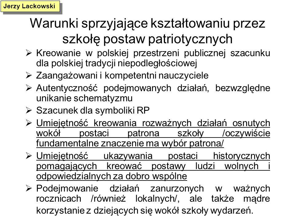 Warunki sprzyjające kształtowaniu przez szkołę postaw patriotycznych Kreowanie w polskiej przestrzeni publicznej szacunku dla polskiej tradycji niepod
