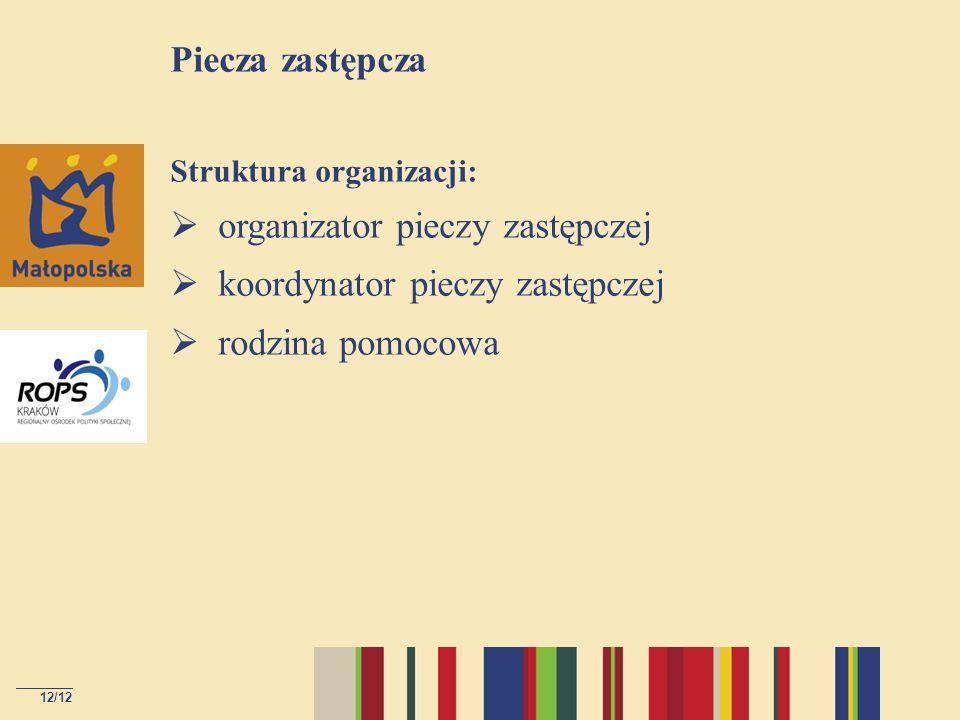 12/12 Piecza zastępcza Struktura organizacji: organizator pieczy zastępczej koordynator pieczy zastępczej rodzina pomocowa