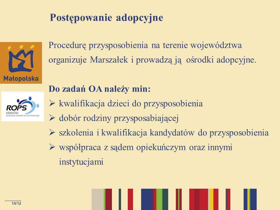 14/12 Postępowanie adopcyjne Procedurę przysposobienia na terenie województwa organizuje Marszałek i prowadzą ją ośrodki adopcyjne. Do zadań OA należy