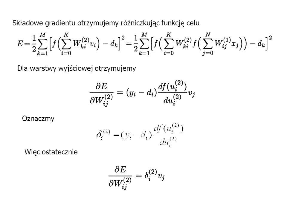 Składowe gradientu otrzymujemy różniczkując funkcję celu Dla warstwy wyjściowej otrzymujemy Oznaczmy Więc ostatecznie