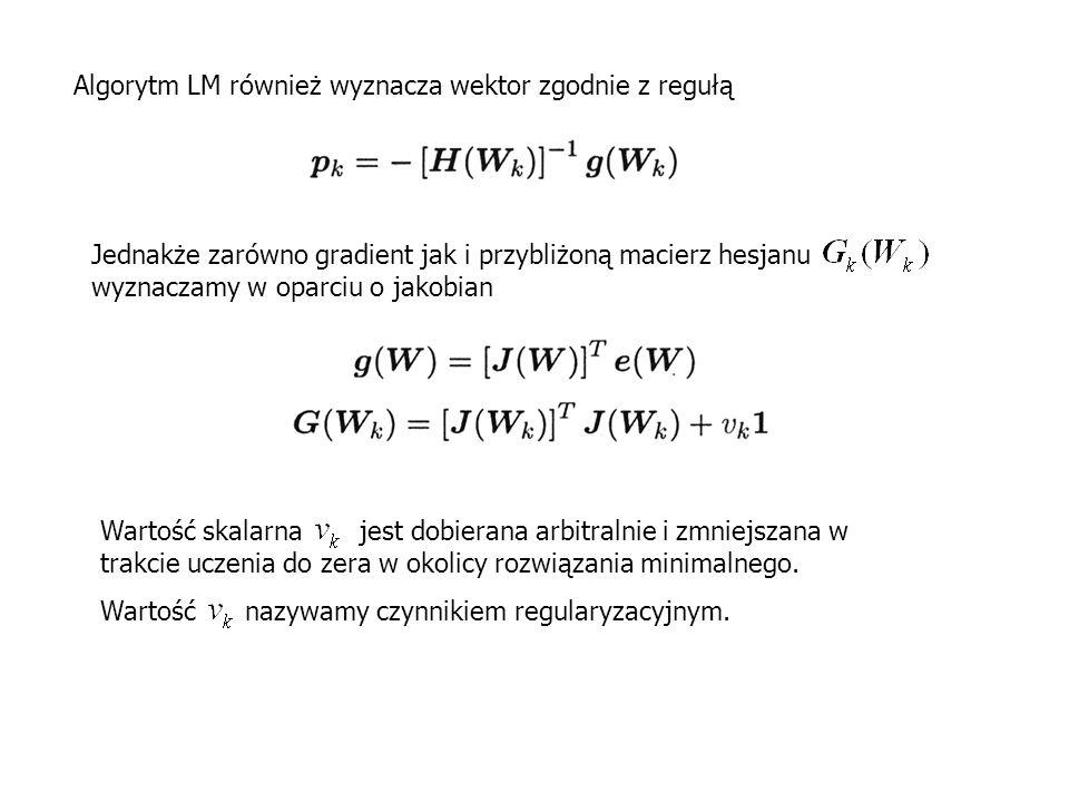 Algorytm LM również wyznacza wektor zgodnie z regułą Jednakże zarówno gradient jak i przybliżoną macierz hesjanu wyznaczamy w oparciu o jakobian Warto