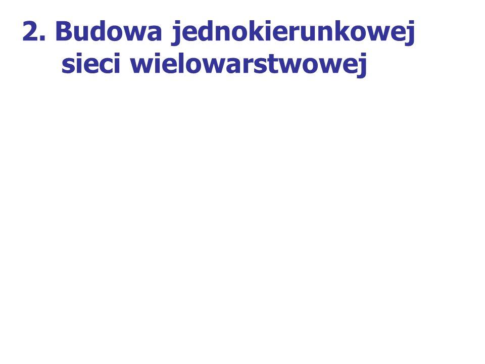 2. Budowa jednokierunkowej sieci wielowarstwowej