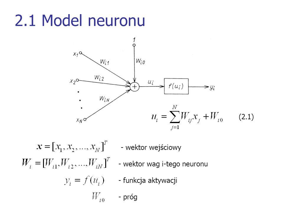 2.1 Model neuronu (2.1) - wektor wejściowy - wektor wag i-tego neuronu - próg - funkcja aktywacji