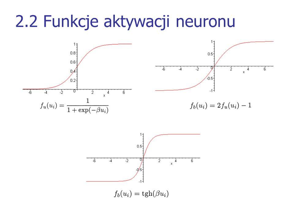 2.2 Funkcje aktywacji neuronu