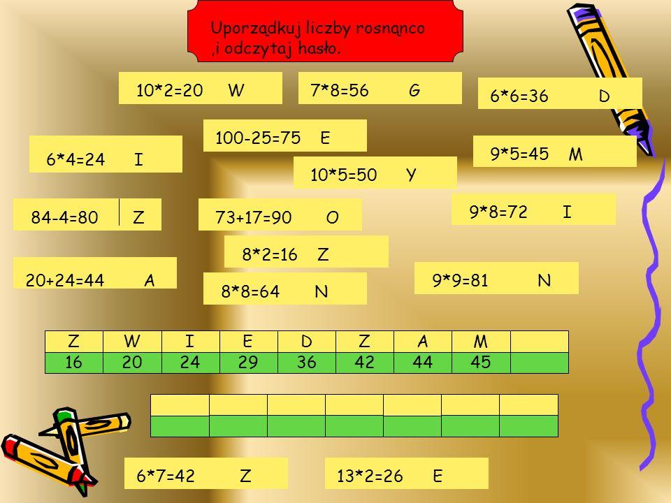 Układaj liczby w kolejności od najmniejszej do największej. ED 2936 ZA 4245 M 4416 Z 20 W 24 I Uporządkuj liczby rosnąnco,i odczytaj hasło. 8*2=16 Z 1