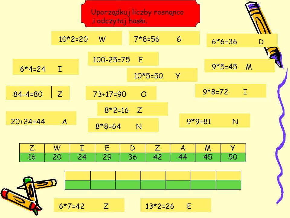 Układaj liczby w kolejności od najmniejszej do największej. ED 2936 YZA 425045 M 4416 Z 20 W 24 I Uporządkuj liczby rosnąnco,i odczytaj hasło. 8*2=16