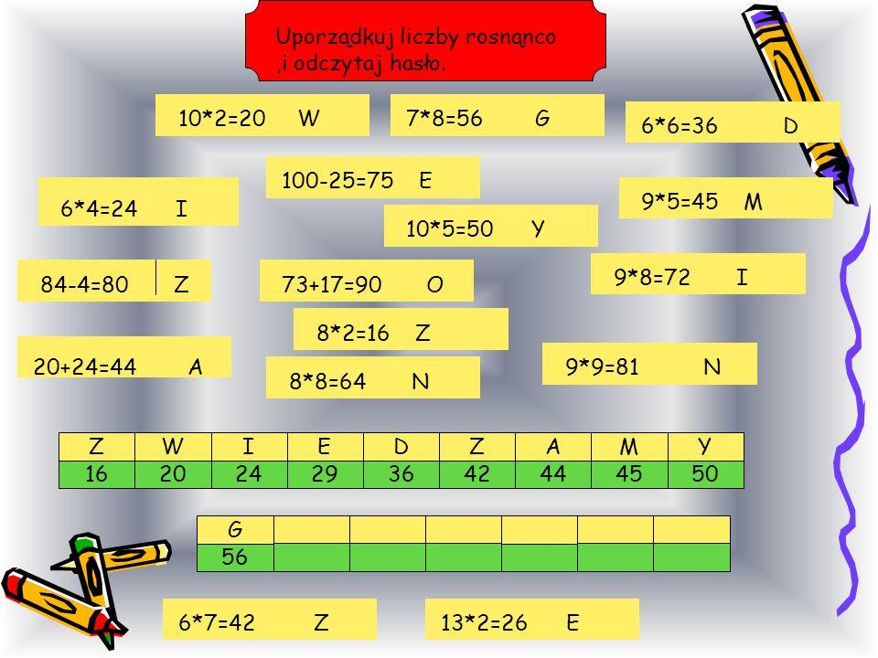 Układaj liczby w kolejności od najmniejszej do największej. ED 2936 YZA 425045 M 44 56 G 16 Z 20 W 24 I Uporządkuj liczby rosnąnco,i odczytaj hasło. 8